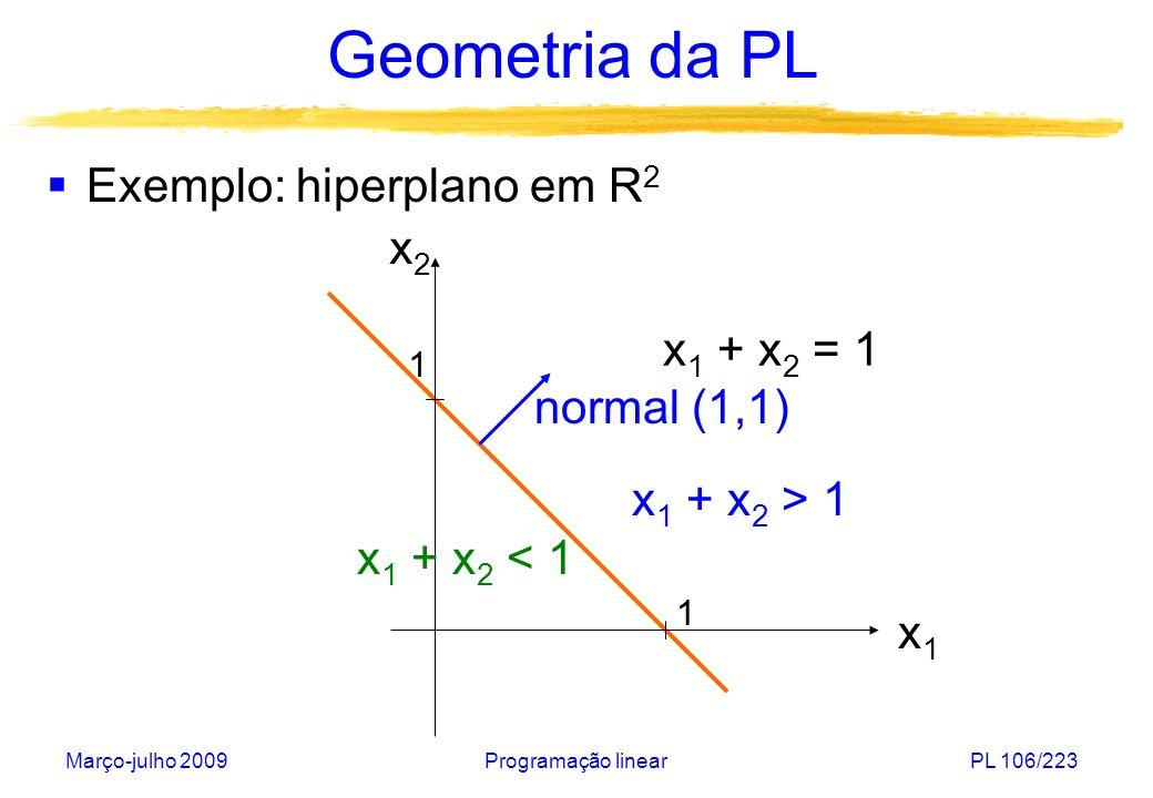 Geometria da PL Exemplo: hiperplano em R2 x2 x1 + x2 = 1 normal (1,1)