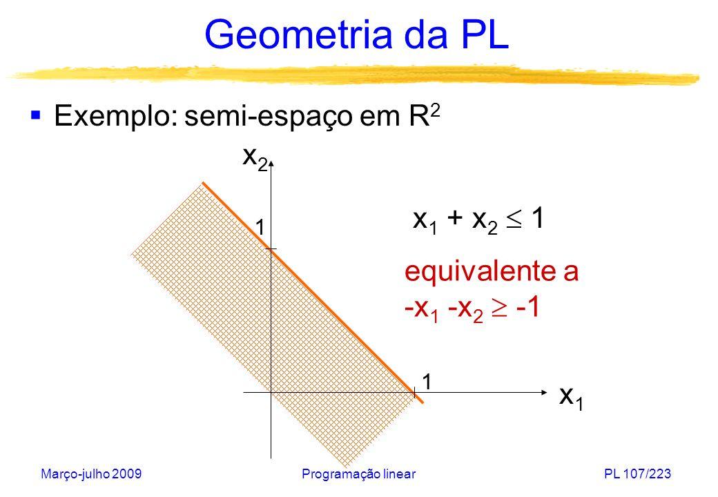 Geometria da PL Exemplo: semi-espaço em R2 x2 x1 + x2  1