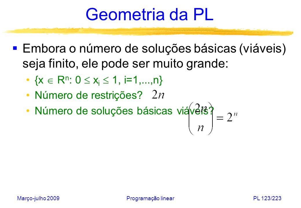 Geometria da PL Embora o número de soluções básicas (viáveis) seja finito, ele pode ser muito grande: