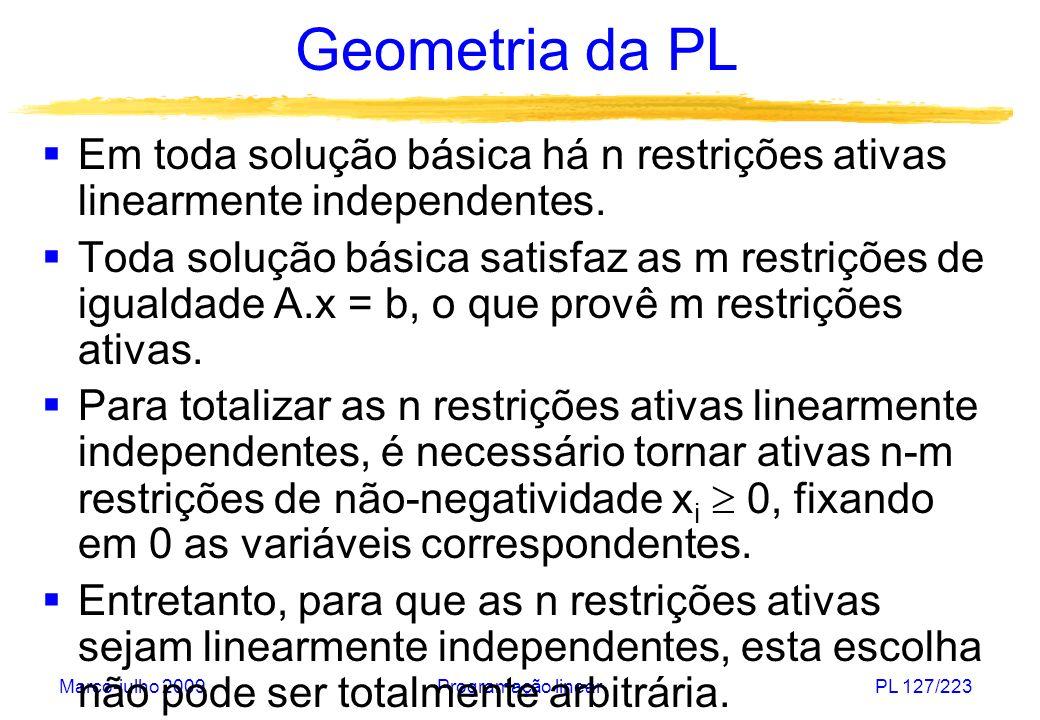 Geometria da PL Em toda solução básica há n restrições ativas linearmente independentes.