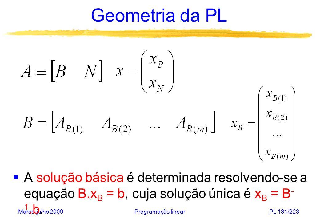 Geometria da PL A solução básica é determinada resolvendo-se a equação B.xB = b, cuja solução única é xB = B-1.b.