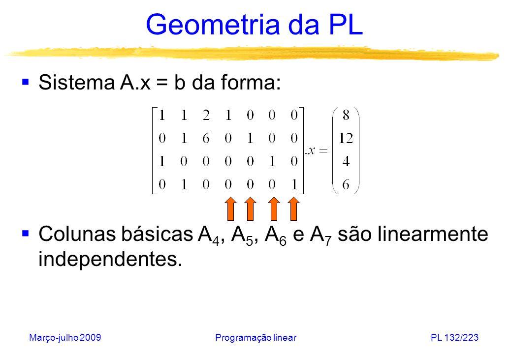 Geometria da PL Sistema A.x = b da forma: