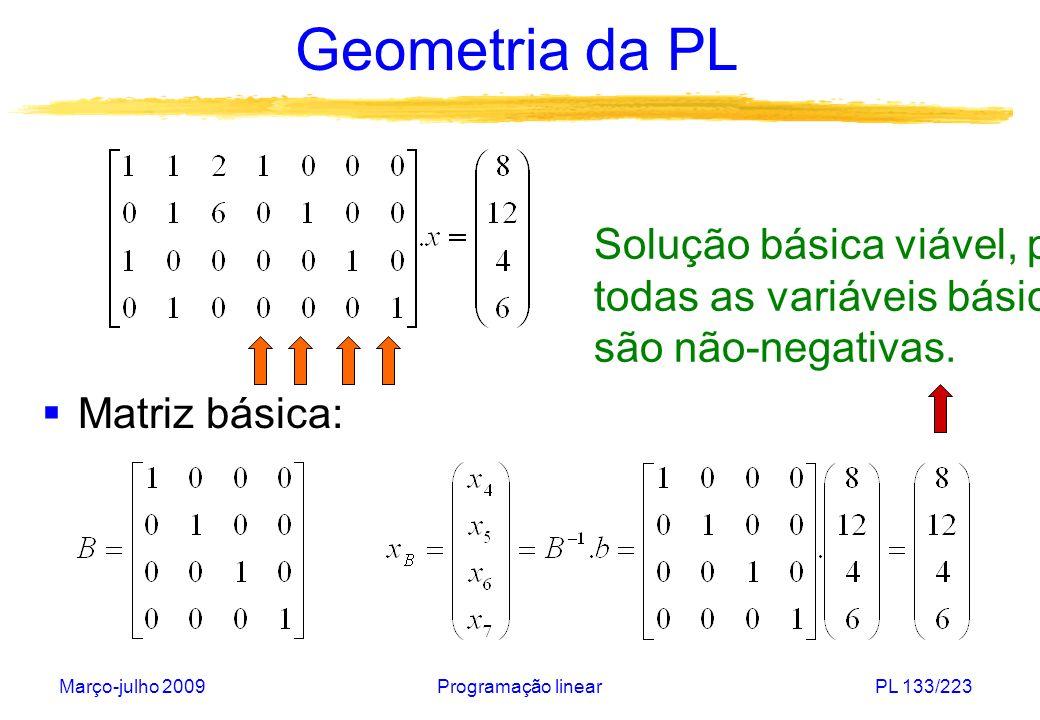 Geometria da PL Solução básica viável, pois todas as variáveis básicas