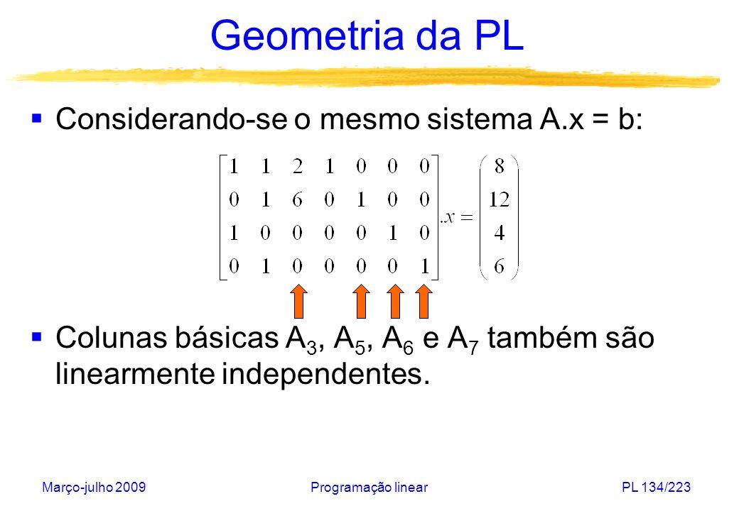 Geometria da PL Considerando-se o mesmo sistema A.x = b:
