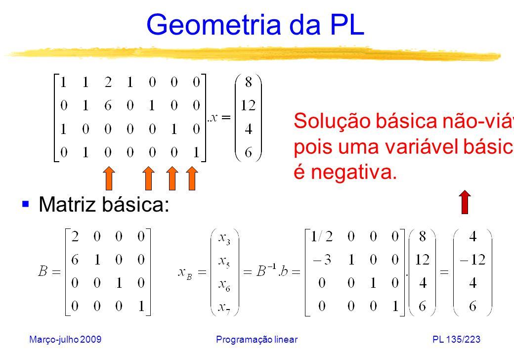 Geometria da PL Solução básica não-viável, pois uma variável básica