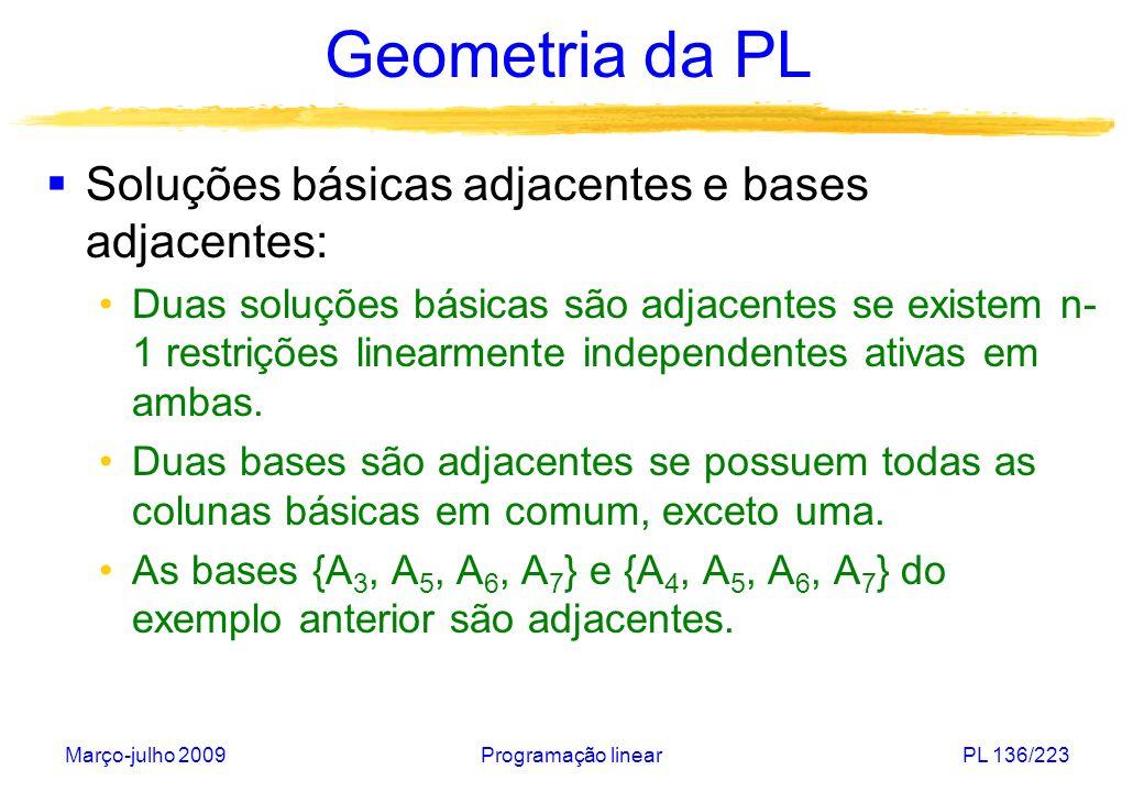 Geometria da PL Soluções básicas adjacentes e bases adjacentes: