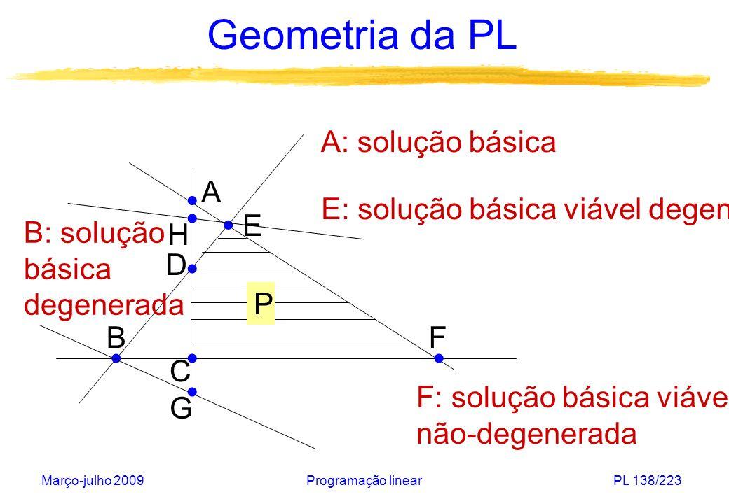Geometria da PL A: solução básica A