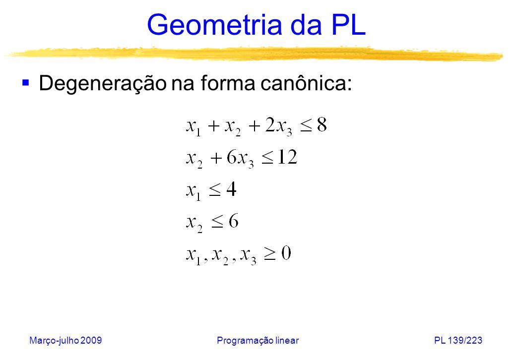 Geometria da PL Degeneração na forma canônica: Março-julho 2009