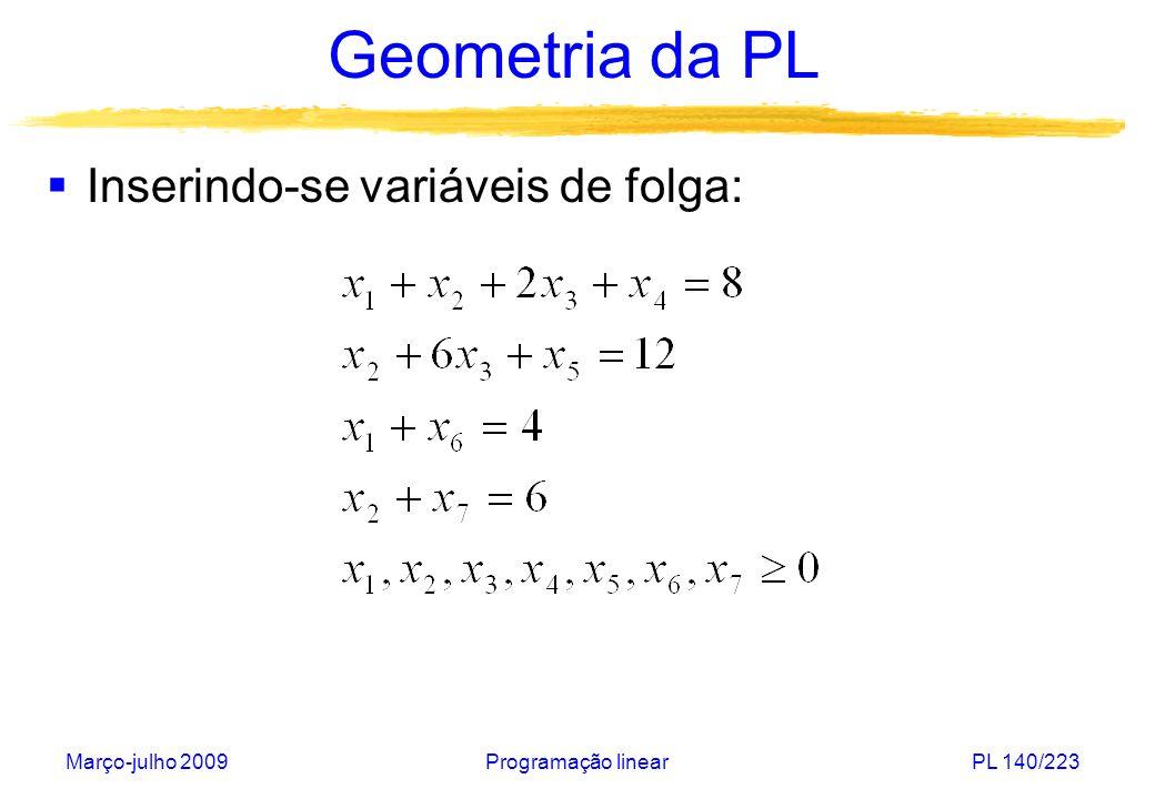 Geometria da PL Inserindo-se variáveis de folga: Março-julho 2009