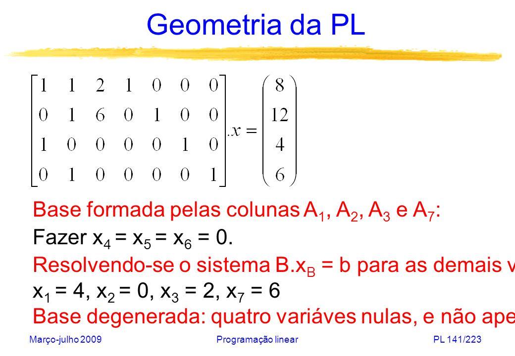 Geometria da PL Base formada pelas colunas A1, A2, A3 e A7:
