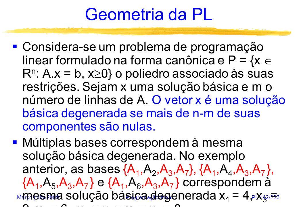 Geometria da PL