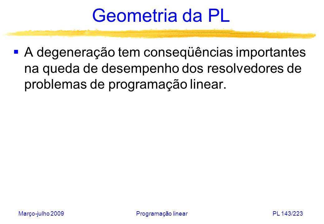 Geometria da PL A degeneração tem conseqüências importantes na queda de desempenho dos resolvedores de problemas de programação linear.