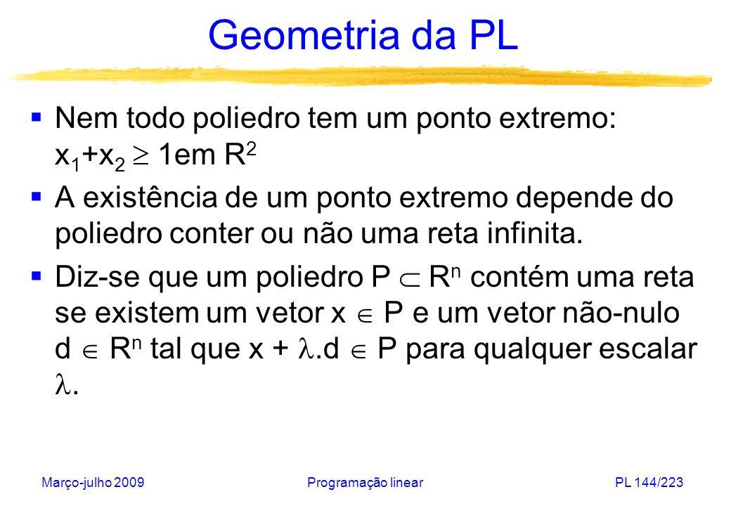 Geometria da PL Nem todo poliedro tem um ponto extremo: x1+x2  1em R2