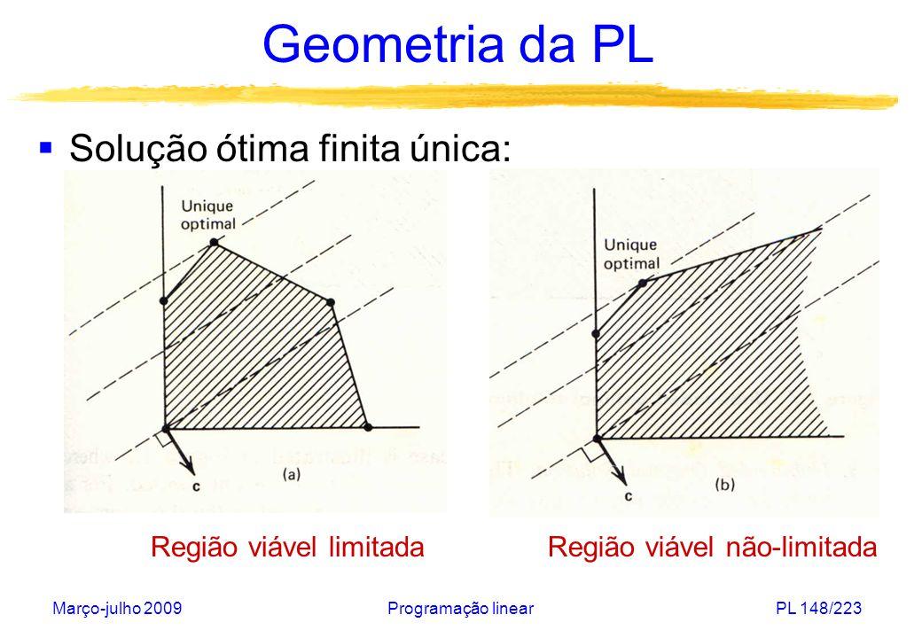 Geometria da PL Solução ótima finita única: Região viável limitada