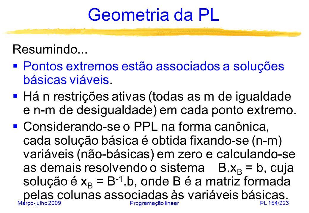 Geometria da PL Resumindo...