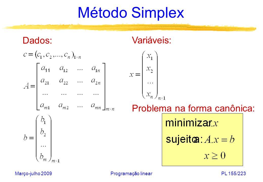 Método Simplex Dados: Variáveis: Problema na forma canônica:
