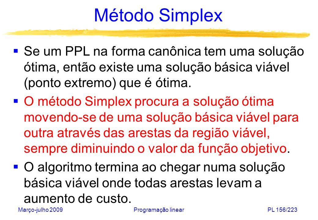 Método SimplexSe um PPL na forma canônica tem uma solução ótima, então existe uma solução básica viável (ponto extremo) que é ótima.