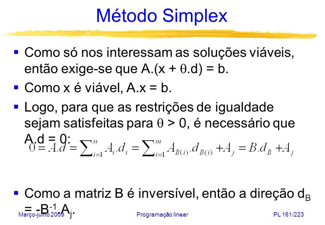 Método SimplexComo só nos interessam as soluções viáveis, então exige-se que A.(x + .d) = b. Como x é viável, A.x = b.