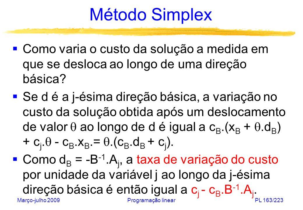 Método Simplex Como varia o custo da solução a medida em que se desloca ao longo de uma direção básica