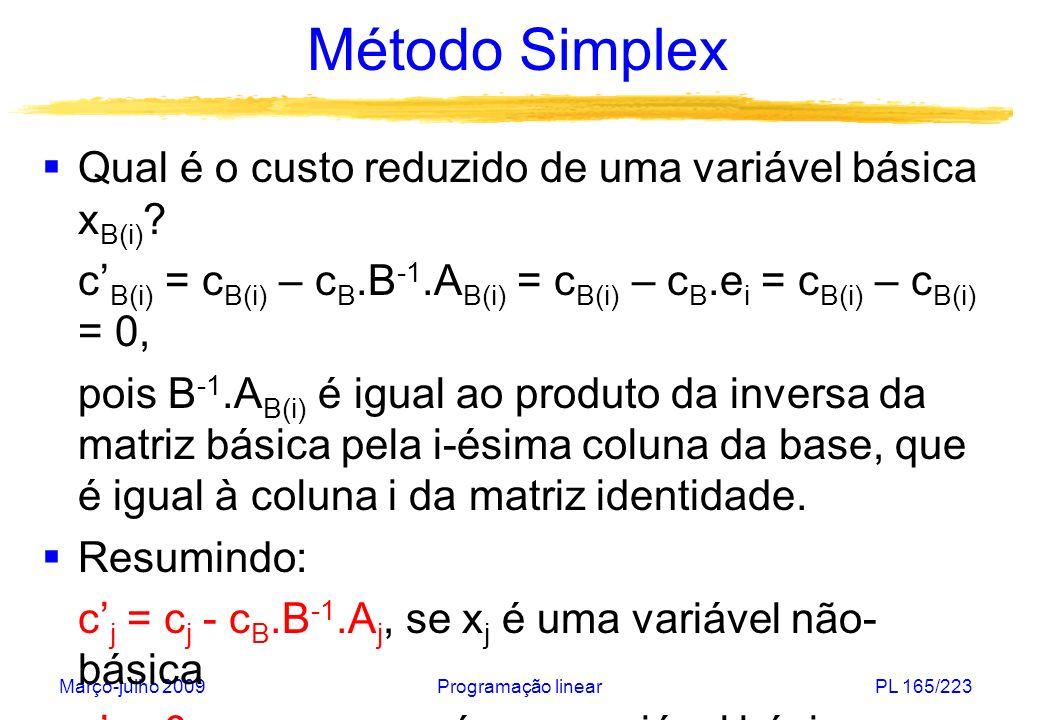 Método Simplex Qual é o custo reduzido de uma variável básica xB(i)