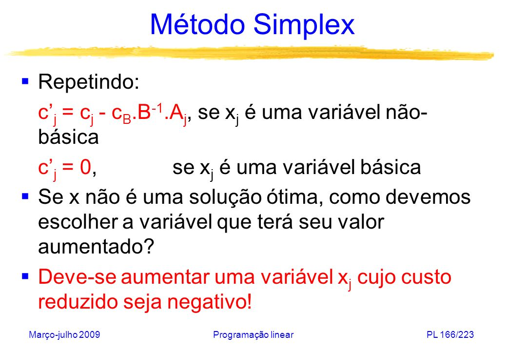Método Simplex Repetindo: