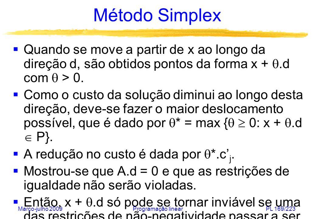 Método Simplex Quando se move a partir de x ao longo da direção d, são obtidos pontos da forma x + .d com  > 0.