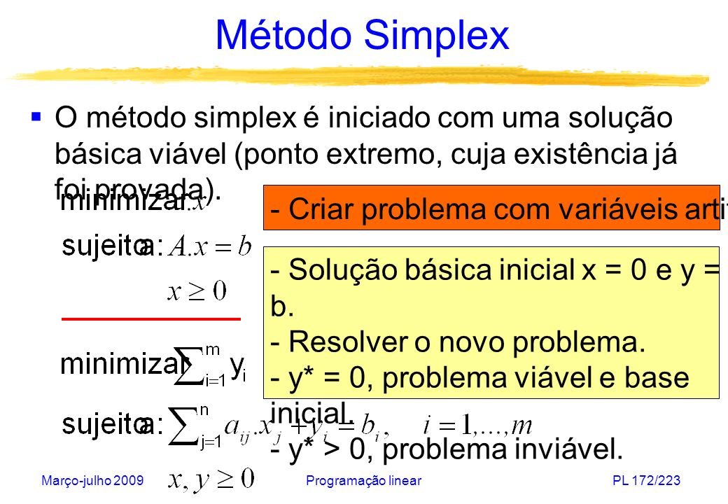 Método Simplex O método simplex é iniciado com uma solução básica viável (ponto extremo, cuja existência já foi provada).