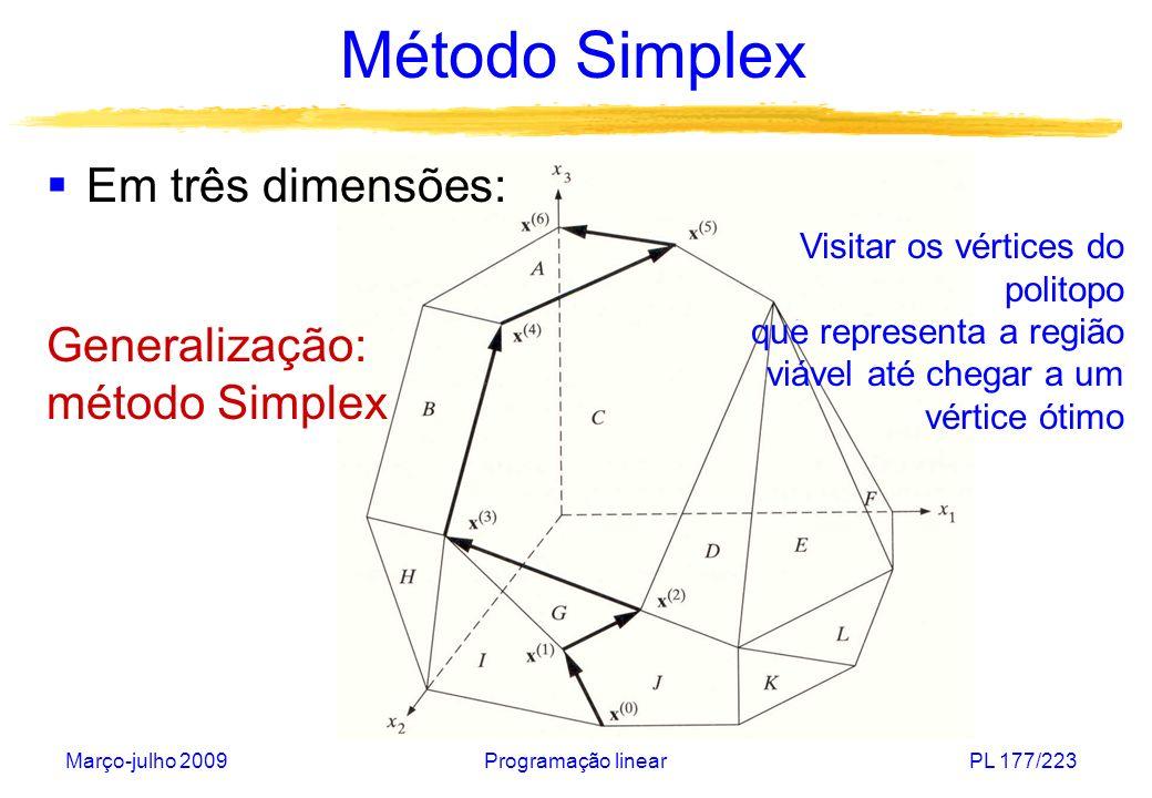 Método Simplex Em três dimensões: Generalização: método Simplex