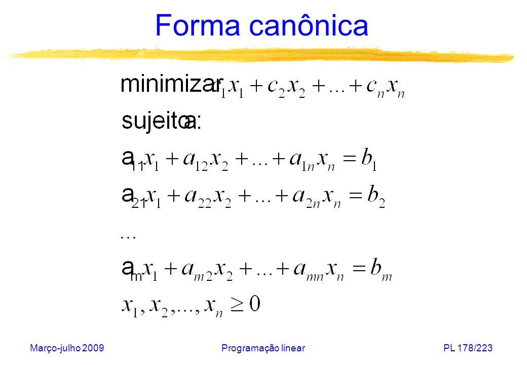 Forma canônica Março-julho 2009 Programação linear