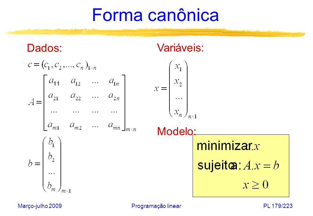 Forma canônica Dados: Variáveis: Modelo: Março-julho 2009