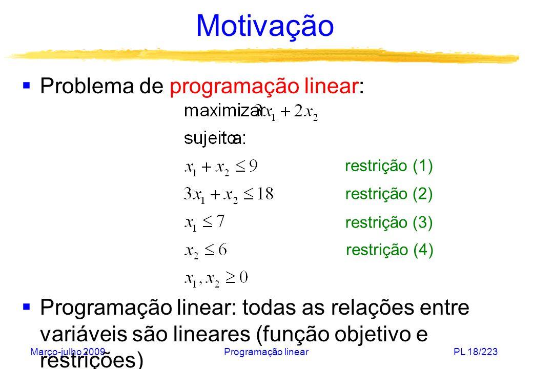 Motivação Problema de programação linear: