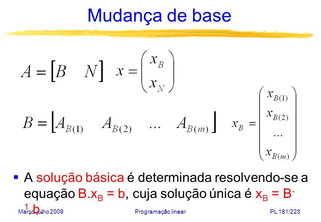 Mudança de base A solução básica é determinada resolvendo-se a equação B.xB = b, cuja solução única é xB = B-1.b.
