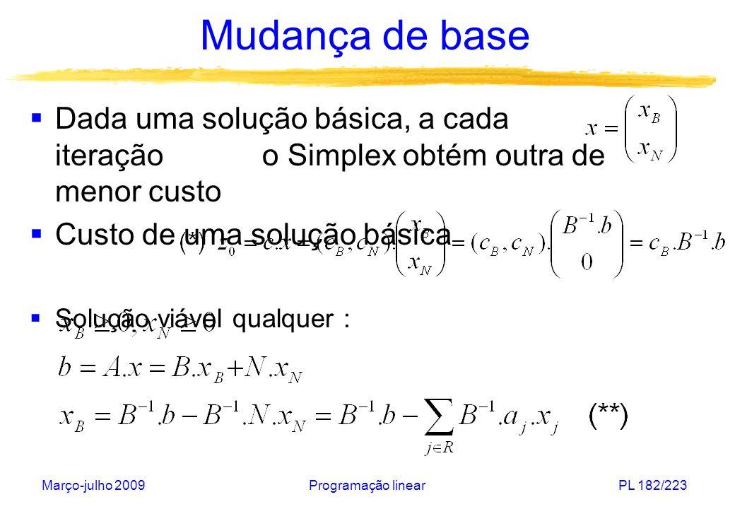 Mudança de base Dada uma solução básica, a cada iteração o Simplex obtém outra de menor custo.