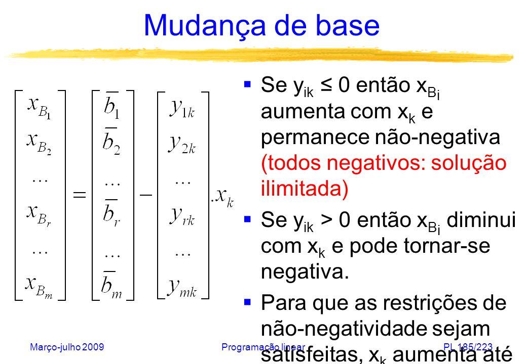 Mudança de baseSe yik ≤ 0 então xBi aumenta com xk e permanece não-negativa (todos negativos: solução ilimitada)