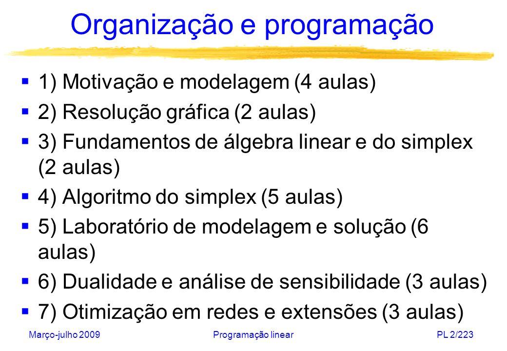 Organização e programação