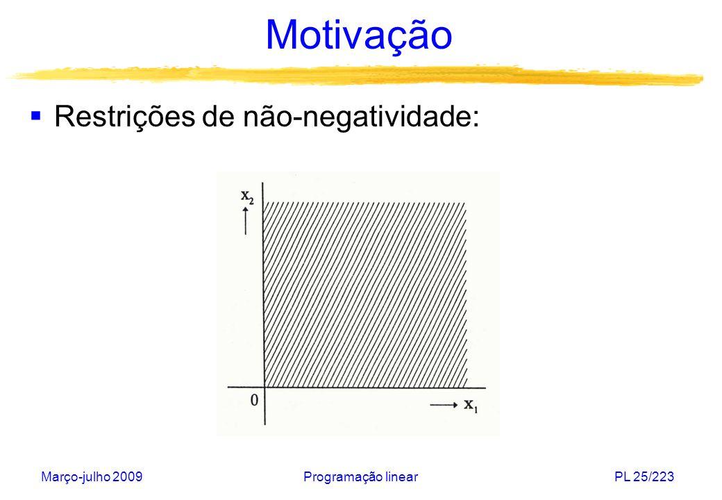 Motivação Restrições de não-negatividade: Março-julho 2009