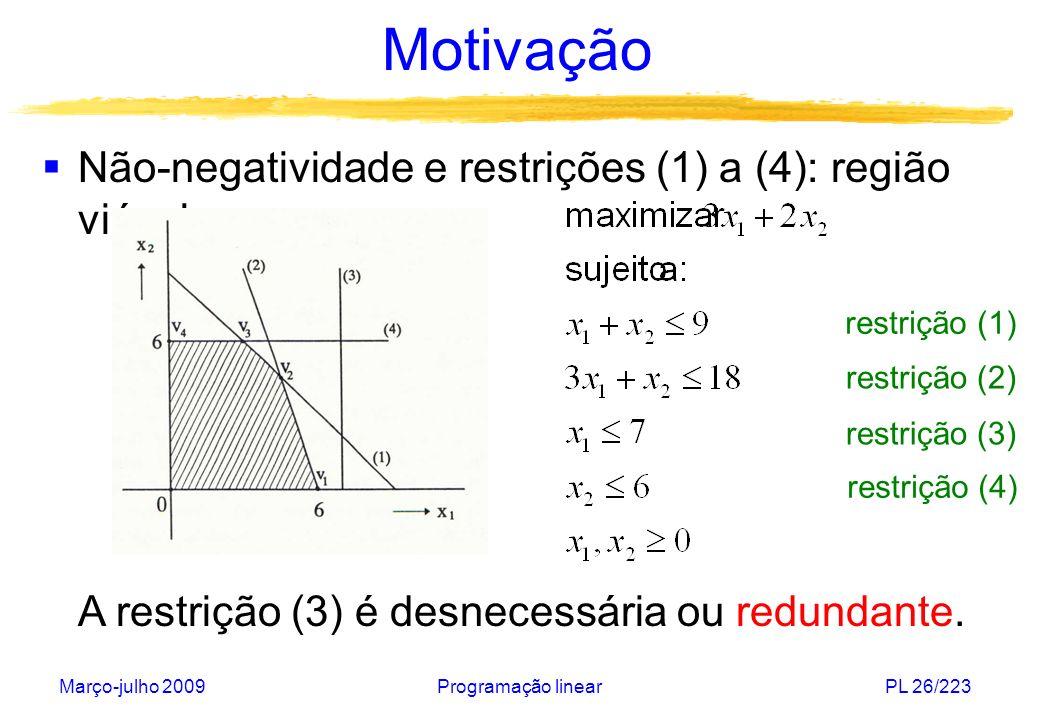 Motivação Não-negatividade e restrições (1) a (4): região viável