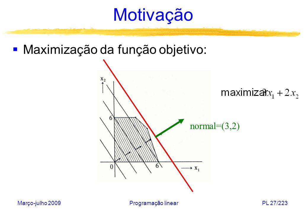 Motivação Maximização da função objetivo: normal=(3,2)