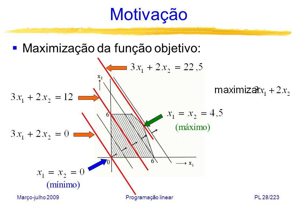 Motivação Maximização da função objetivo: (máximo) (mínimo)