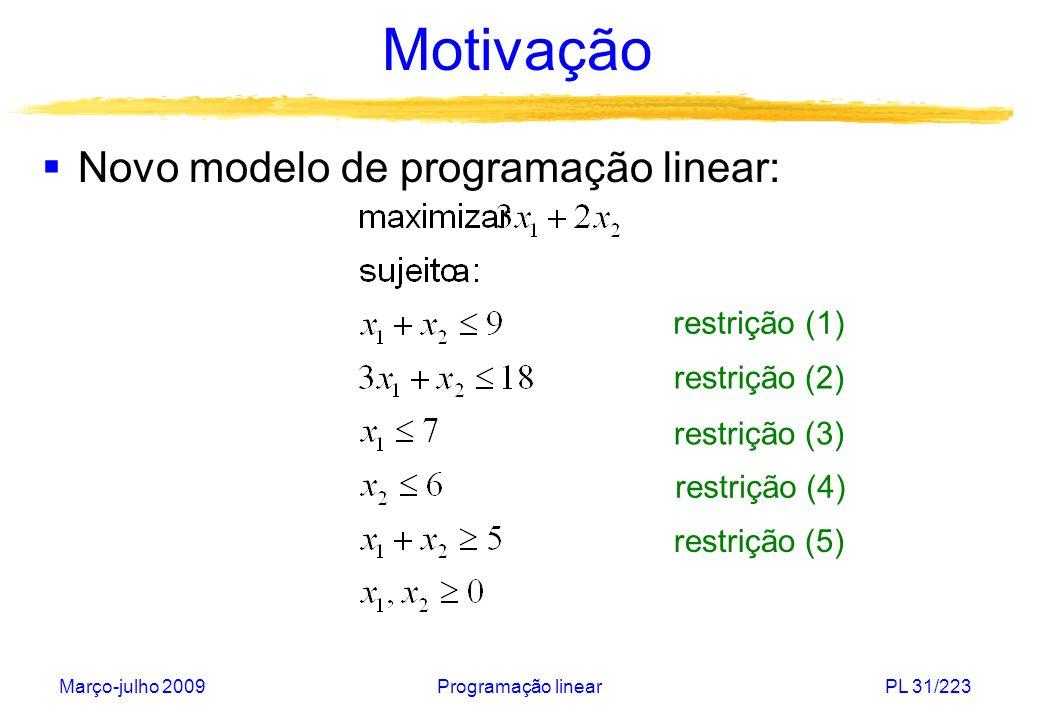 Motivação Novo modelo de programação linear: restrição (1)