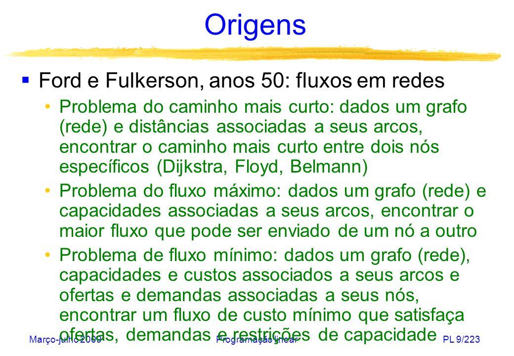 Origens Ford e Fulkerson, anos 50: fluxos em redes