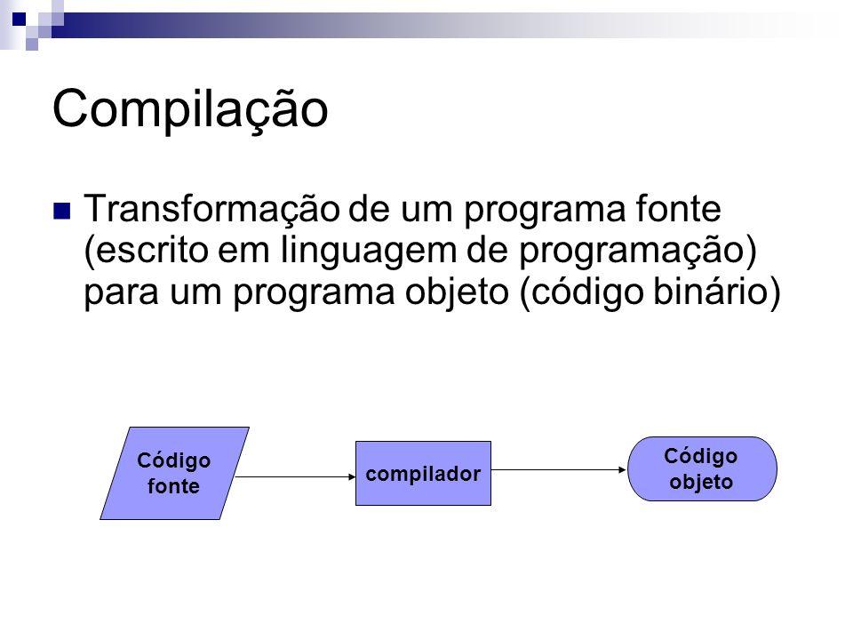Compilação Transformação de um programa fonte (escrito em linguagem de programação) para um programa objeto (código binário)