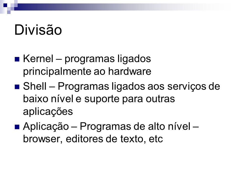 Divisão Kernel – programas ligados principalmente ao hardware