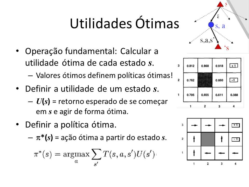 Utilidades Ótimas Operação fundamental: Calcular a utilidade ótima de cada estado s. Valores ótimos definem políticas ótimas!