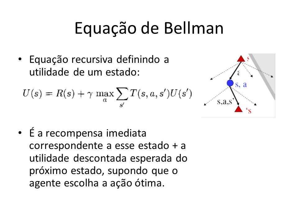 Equação de Bellman Equação recursiva definindo a utilidade de um estado: