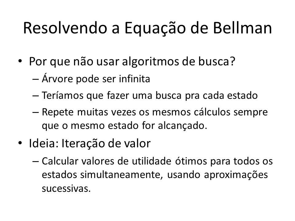 Resolvendo a Equação de Bellman