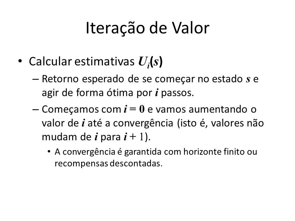 Iteração de Valor Calcular estimativas Ui(s)