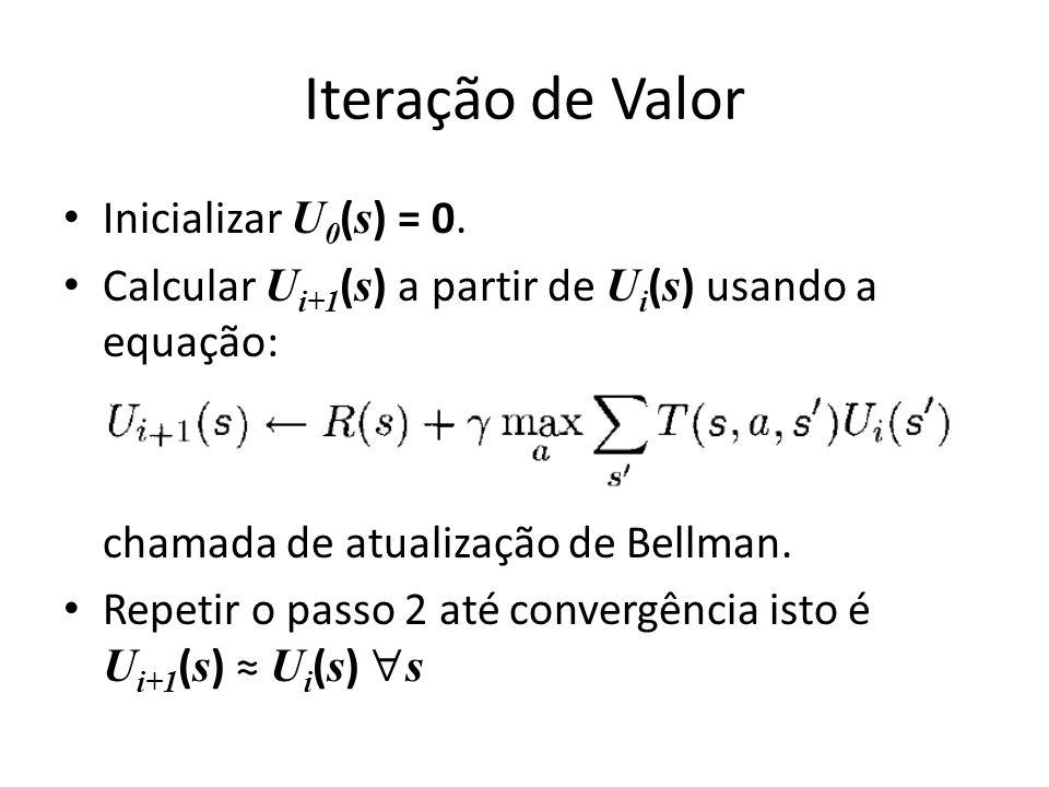 Iteração de Valor Inicializar U0(s) = 0.