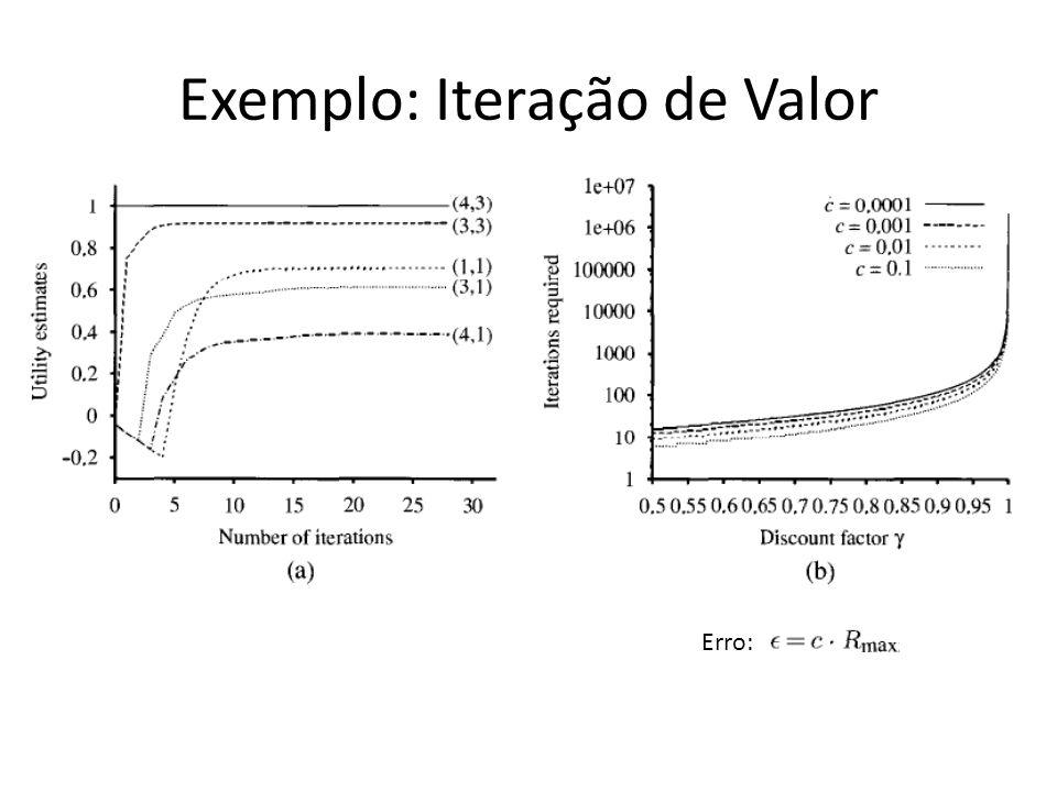 Exemplo: Iteração de Valor