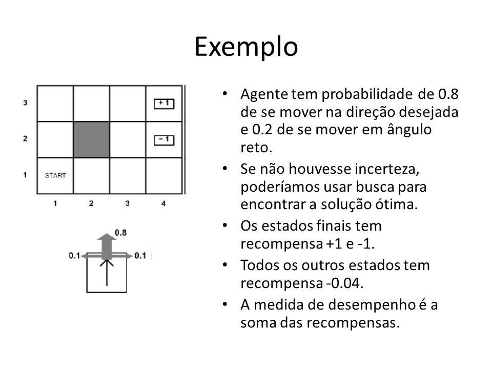 Exemplo Agente tem probabilidade de 0.8 de se mover na direção desejada e 0.2 de se mover em ângulo reto.